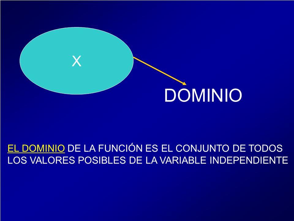 DOMINIO X EL DOMINIO DE LA FUNCIÓN ES EL CONJUNTO DE TODOS