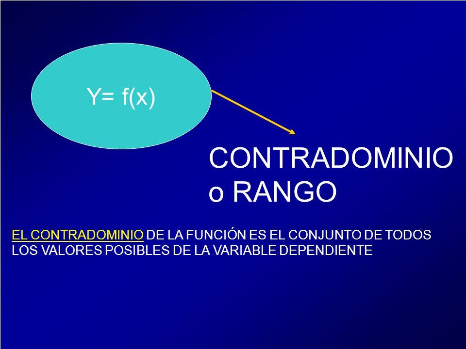 CONTRADOMINIO o RANGO Y= f(x)