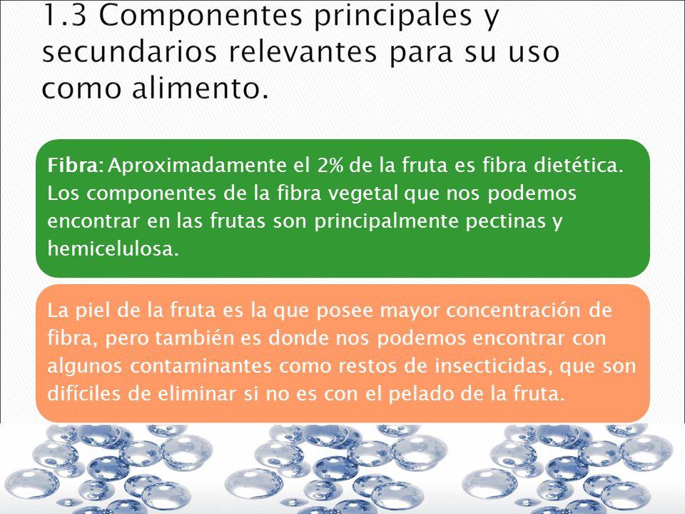 Fibra: Aproximadamente el 2% de la fruta es fibra dietética
