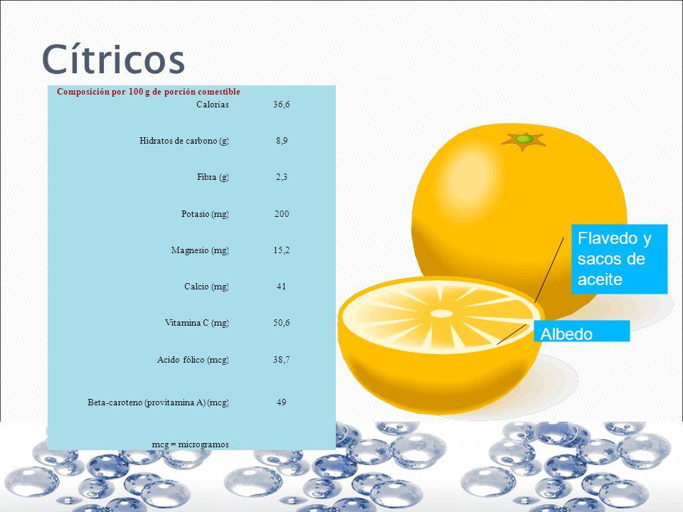 Cítricos Flavedo y sacos de aceite Albedo