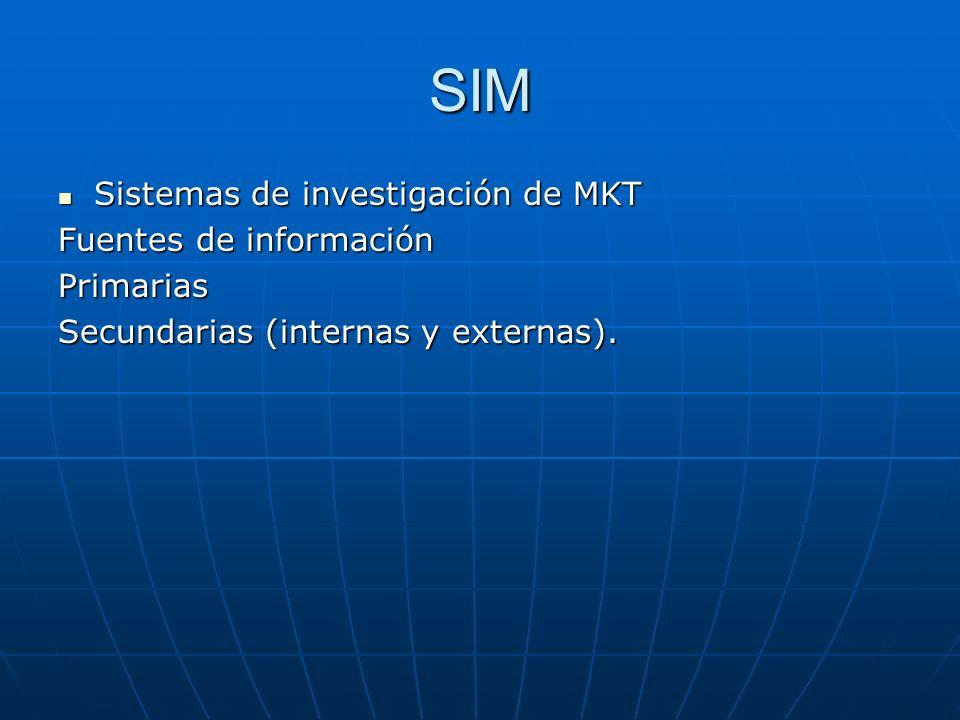 SIM Sistemas de investigación de MKT Fuentes de información Primarias
