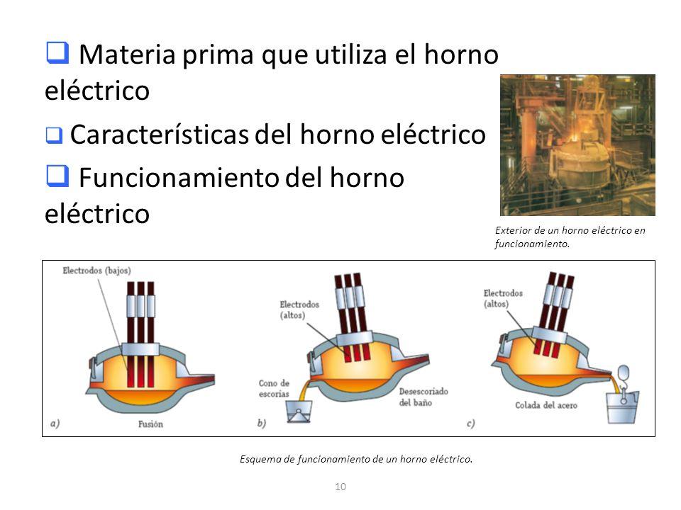 Materia prima que utiliza el horno eléctrico