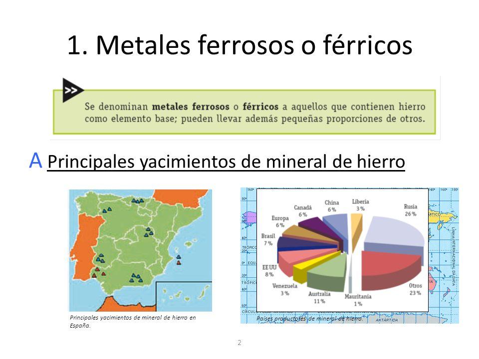 1. Metales ferrosos o férricos