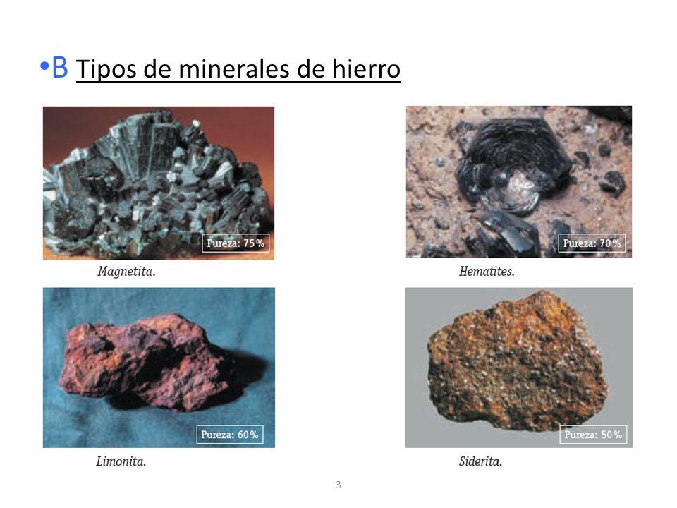 B Tipos de minerales de hierro