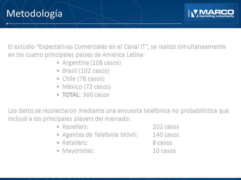 Metodología El estudio Expectativas Comerciales en el Canal IT , se realizó simultáneamente en los cuatro principales países de América Latina: