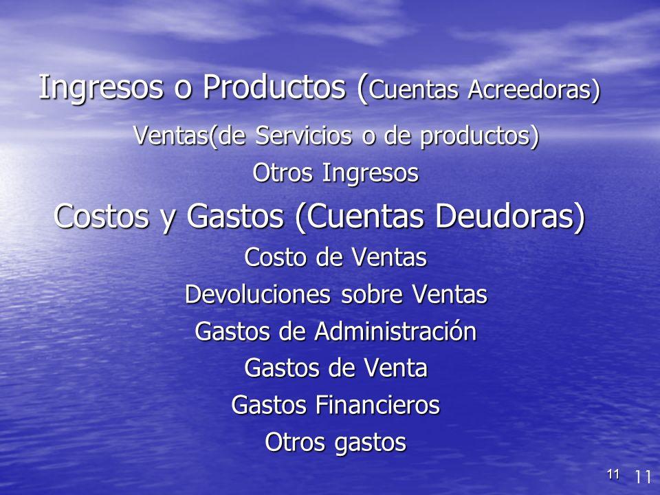 Ingresos o Productos (Cuentas Acreedoras)