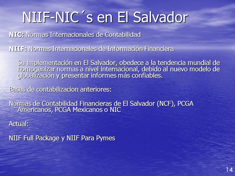 NIIF-NIC´s en El Salvador