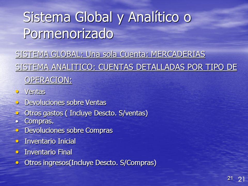 Sistema Global y Analítico o Pormenorizado
