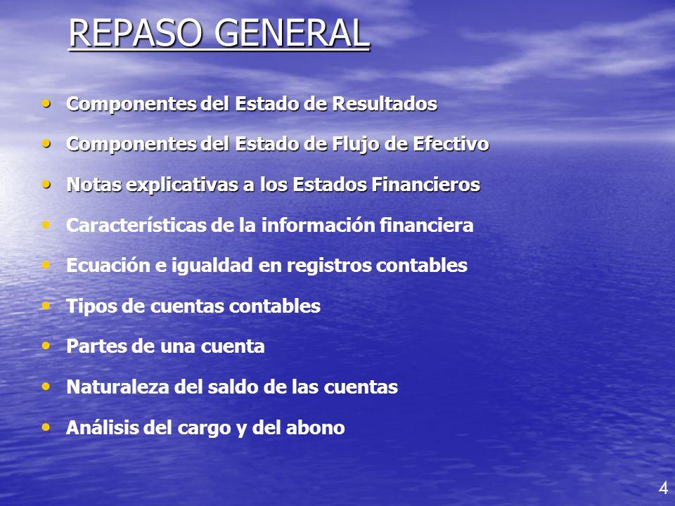 REPASO GENERAL Componentes del Estado de Resultados