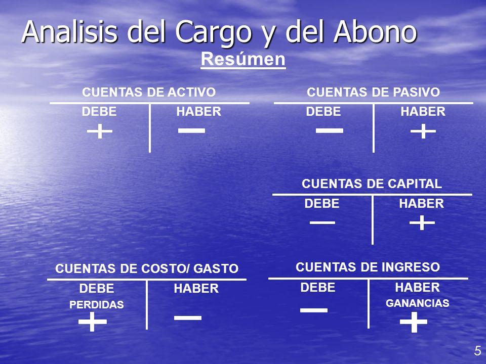Analisis del Cargo y del Abono