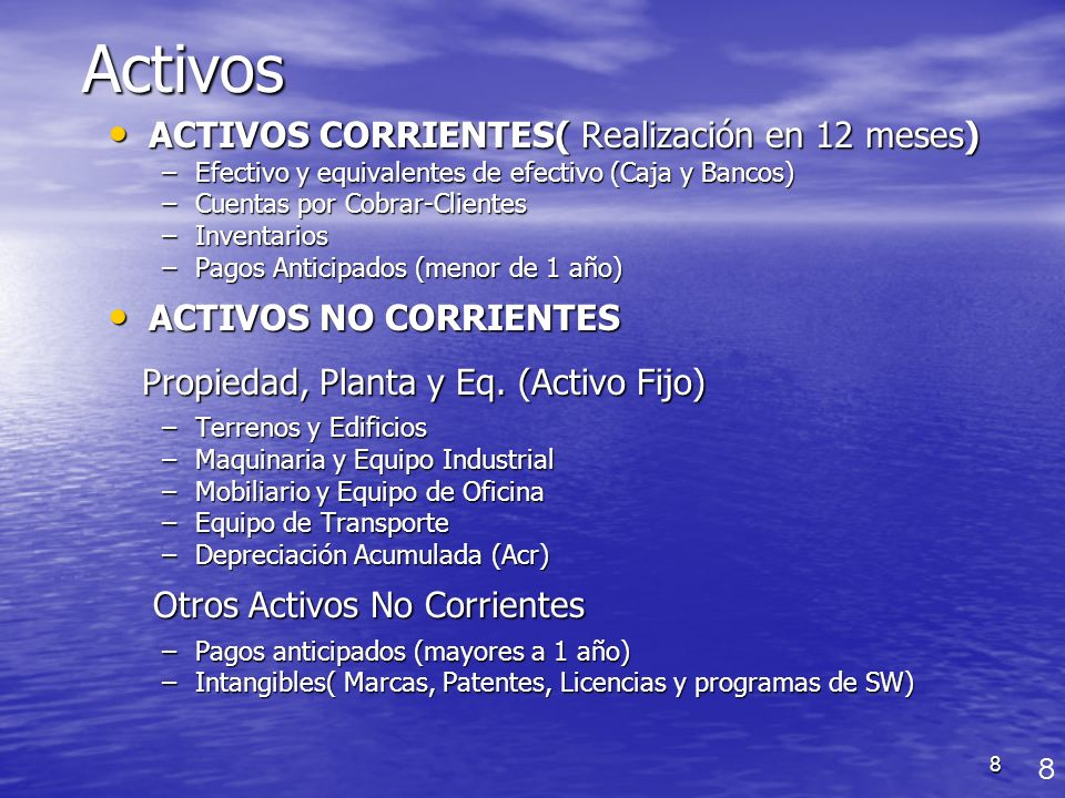 Activos ACTIVOS CORRIENTES( Realización en 12 meses)