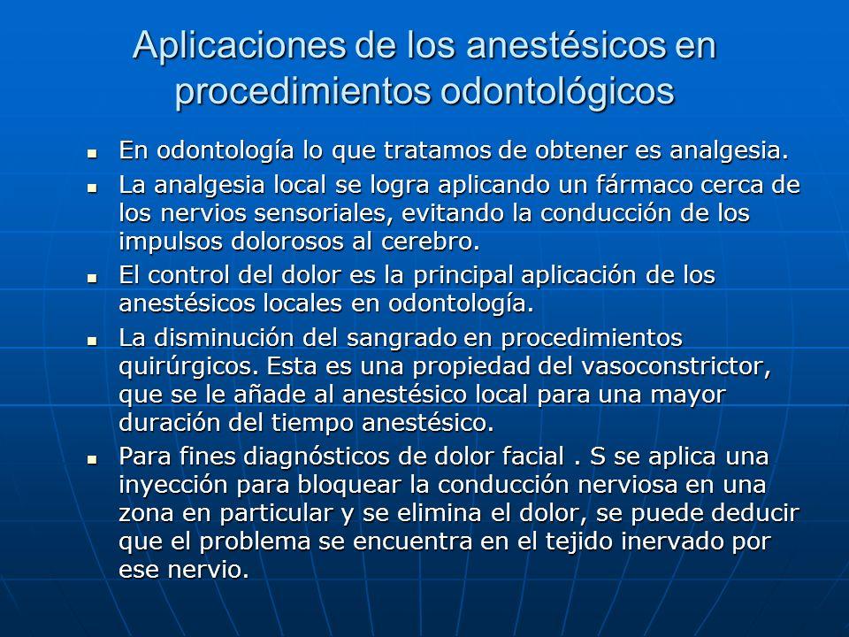 Aplicaciones de los anestésicos en procedimientos odontológicos