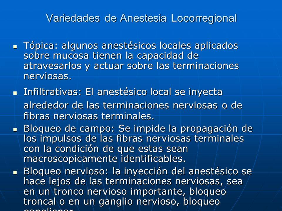 Variedades de Anestesia Locorregional