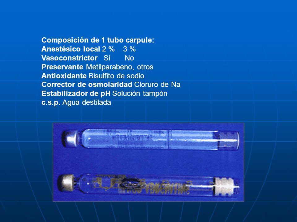 Composición de 1 tubo carpule: