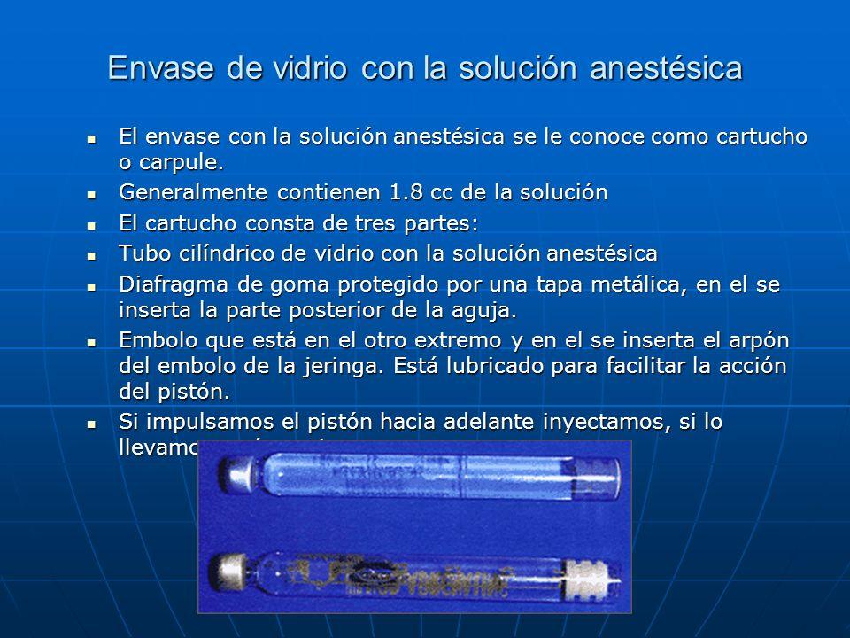 Envase de vidrio con la solución anestésica