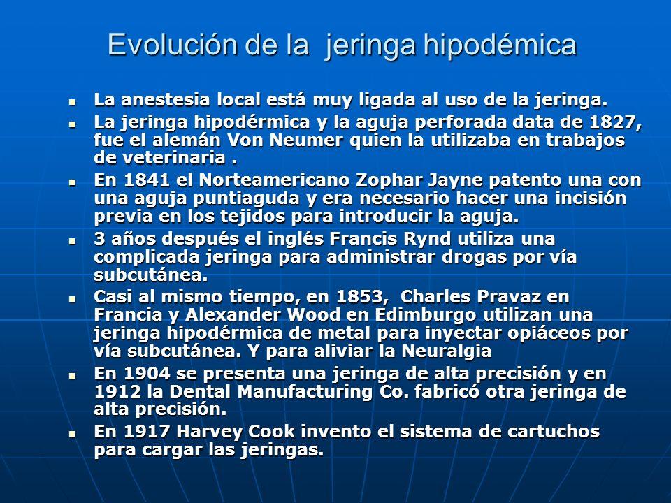 Evolución de la jeringa hipodémica