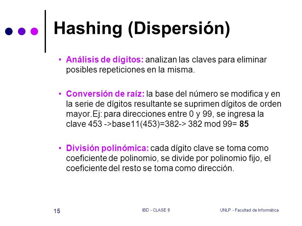 Hashing (Dispersión)Análisis de dígitos: analizan las claves para eliminar posibles repeticiones en la misma.