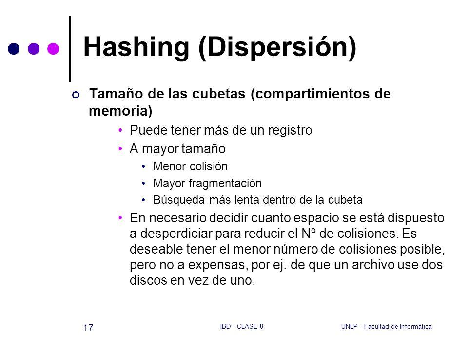 Hashing (Dispersión)Tamaño de las cubetas (compartimientos de memoria) Puede tener más de un registro.
