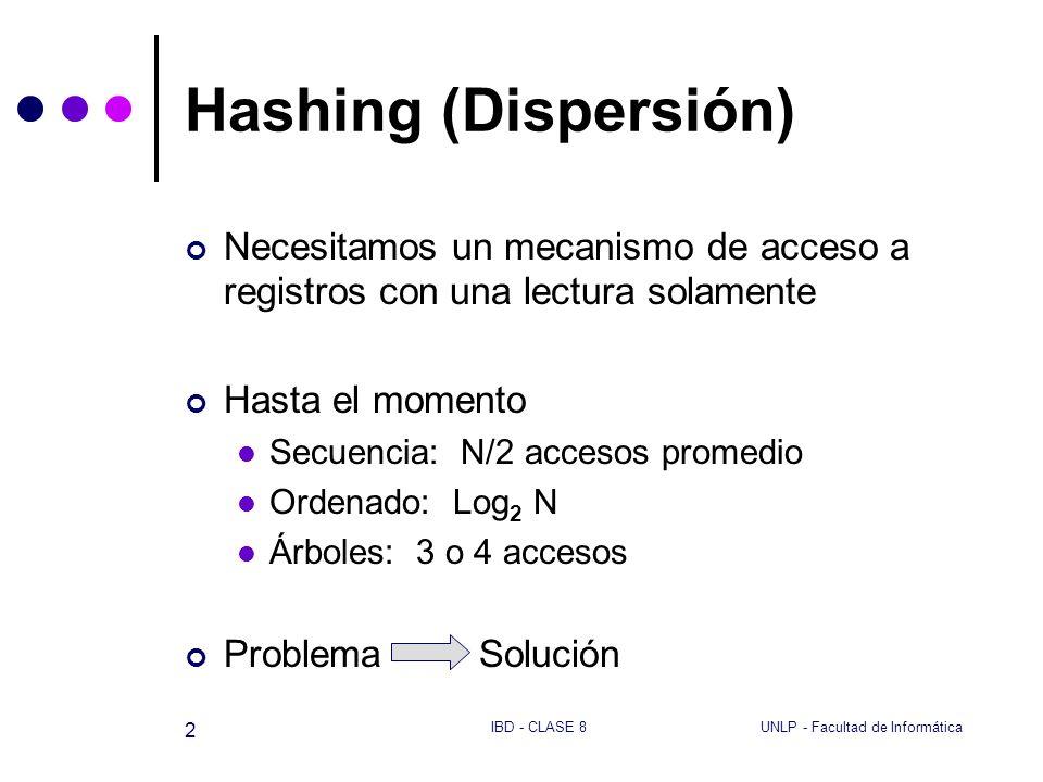Hashing (Dispersión)Necesitamos un mecanismo de acceso a registros con una lectura solamente. Hasta el momento.