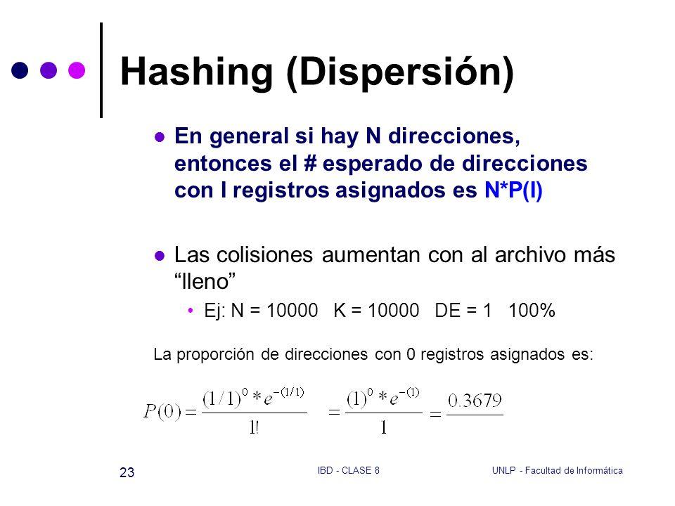 Hashing (Dispersión)En general si hay N direcciones, entonces el # esperado de direcciones con I registros asignados es N*P(I)