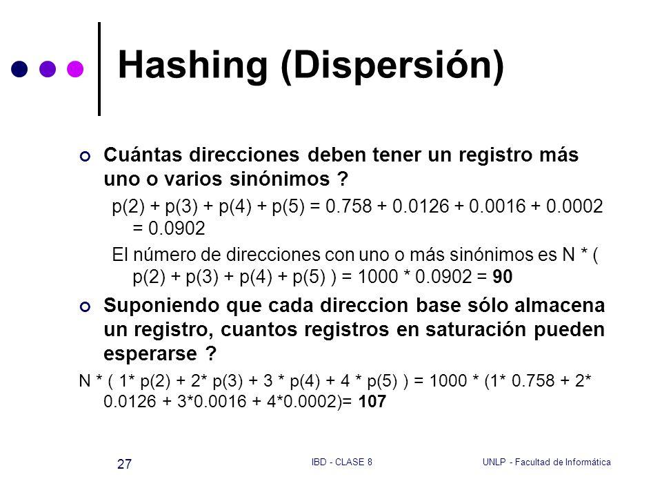 Hashing (Dispersión) Cuántas direcciones deben tener un registro más uno o varios sinónimos