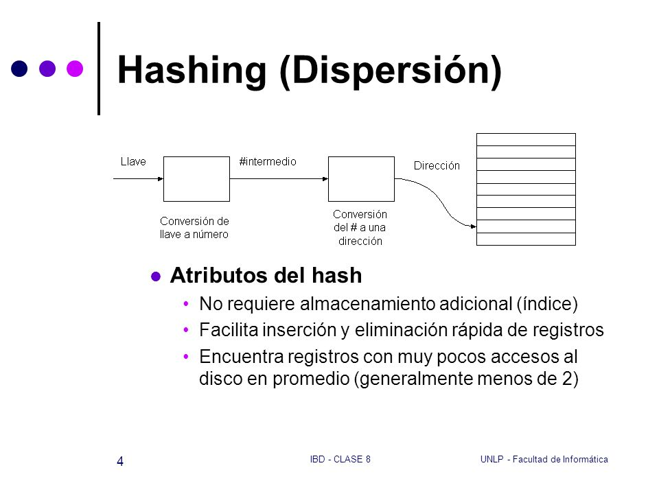 Hashing (Dispersión) Atributos del hash