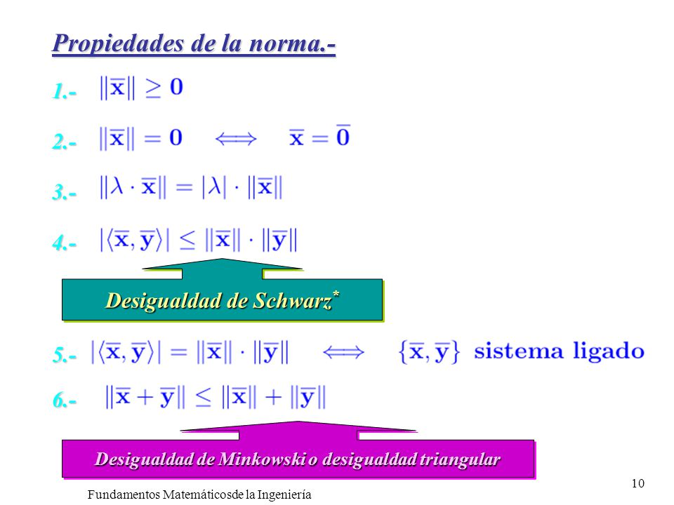 Tema 6 espacios vectoriales eucl deos ppt video online descargar - Inmobiliaria casa 10 ...