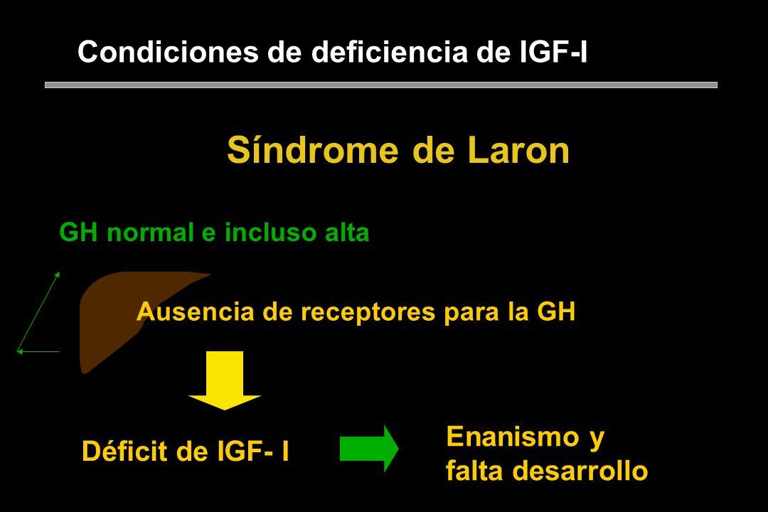 Síndrome de Laron Condiciones de deficiencia de IGF-I Enanismo y
