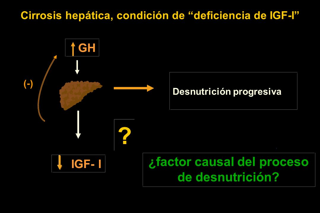 ¿factor causal del proceso