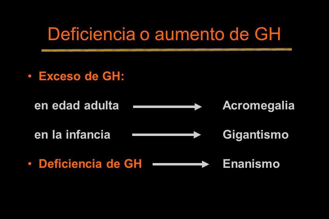 Deficiencia o aumento de GH