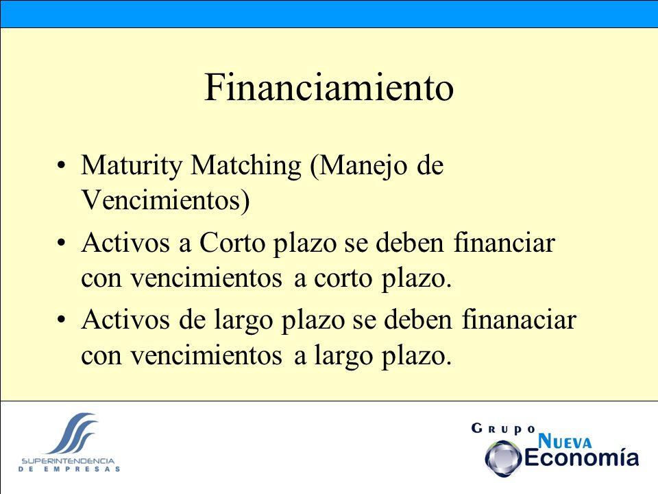 Financiamiento Maturity Matching (Manejo de Vencimientos)