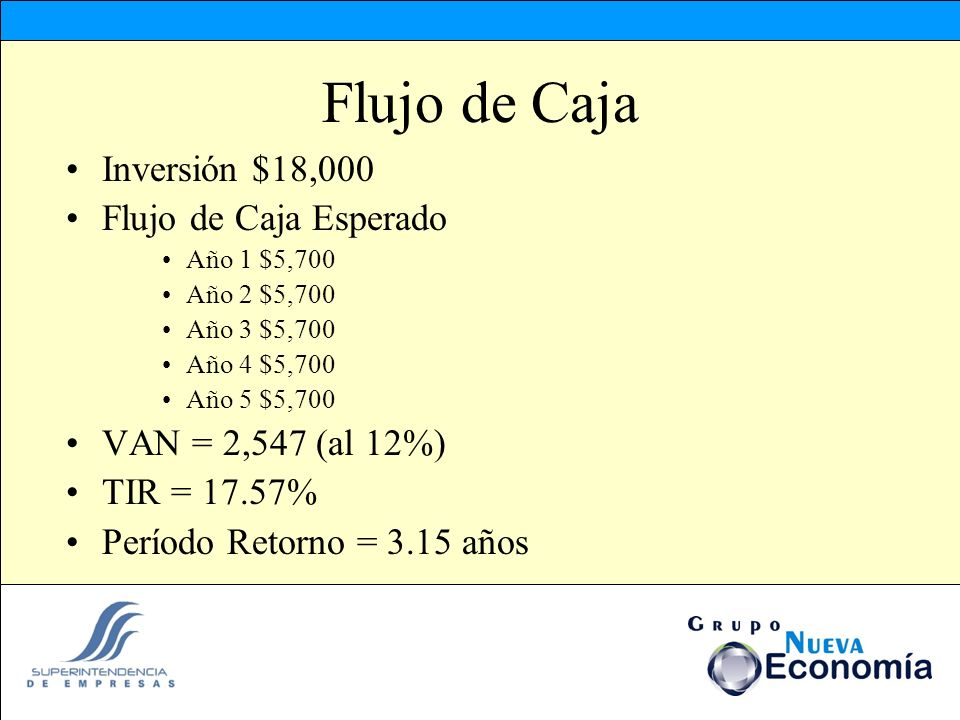 Flujo de Caja Inversión $18,000 Flujo de Caja Esperado