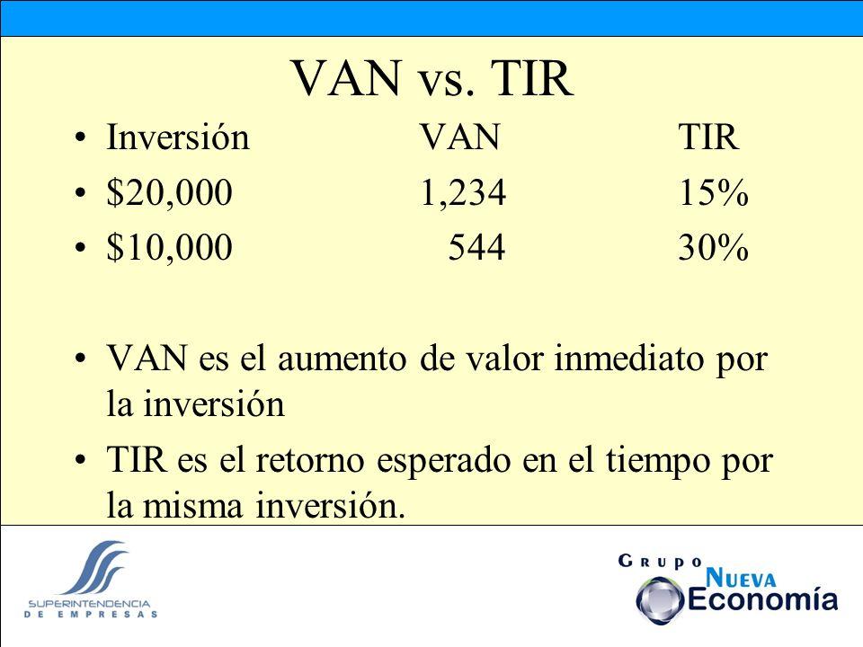 VAN vs. TIR Inversión VAN TIR $20,000 1,234 15% $10,000 544 30%