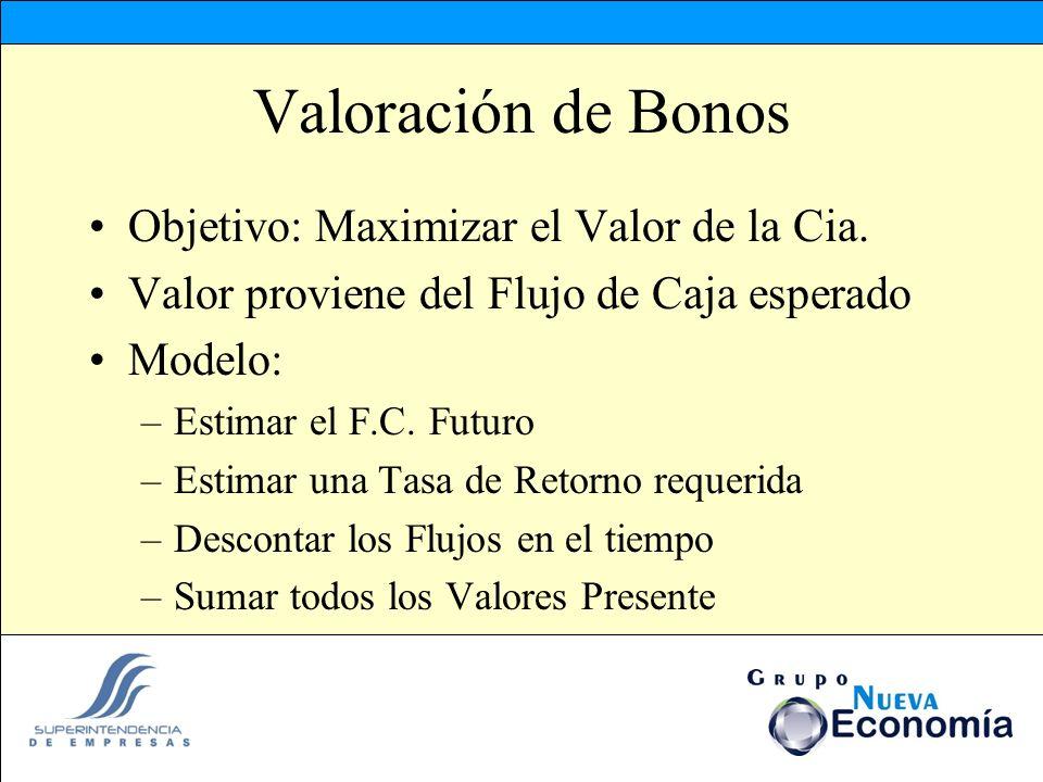 Valoración de Bonos Objetivo: Maximizar el Valor de la Cia.