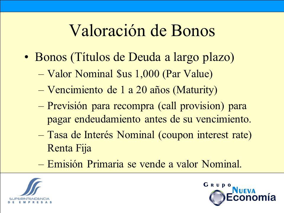 Valoración de Bonos Bonos (Títulos de Deuda a largo plazo)