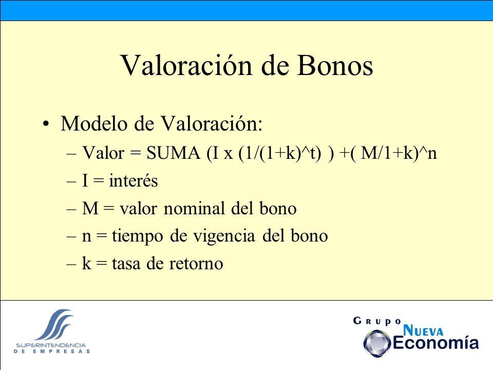Valoración de Bonos Modelo de Valoración: