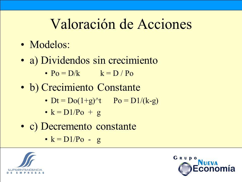 Valoración de Acciones