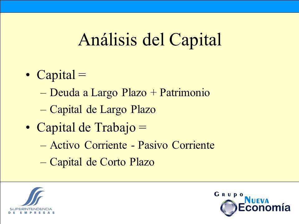 Análisis del Capital Capital = Capital de Trabajo =