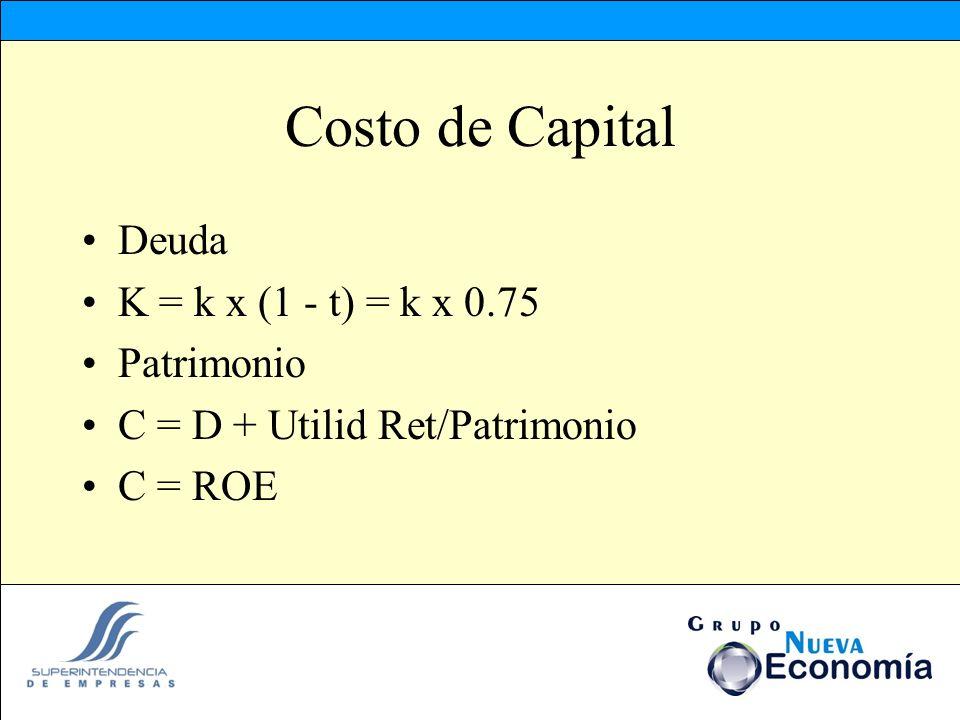 Costo de Capital Deuda K = k x (1 - t) = k x 0.75 Patrimonio