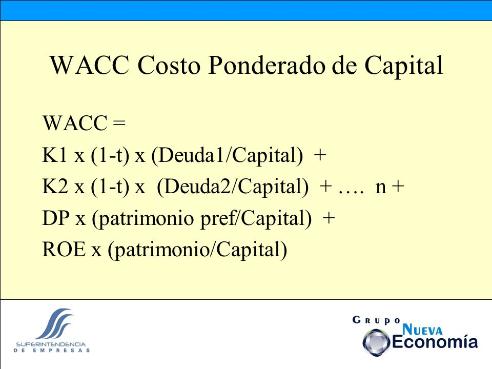 WACC Costo Ponderado de Capital