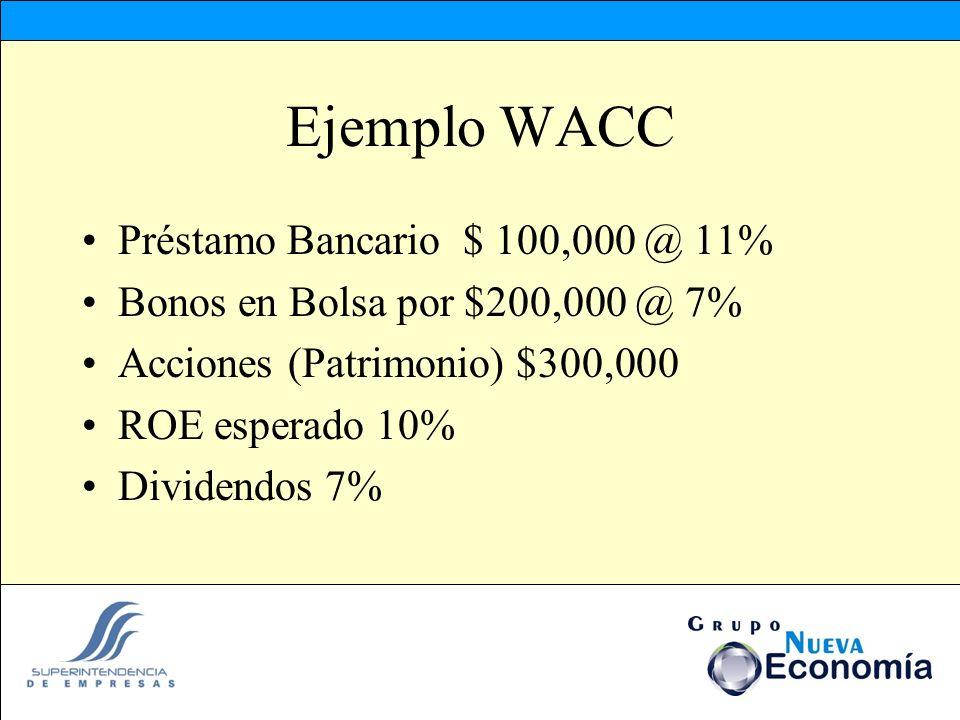 Ejemplo WACC Préstamo Bancario $ 100,000 @ 11%
