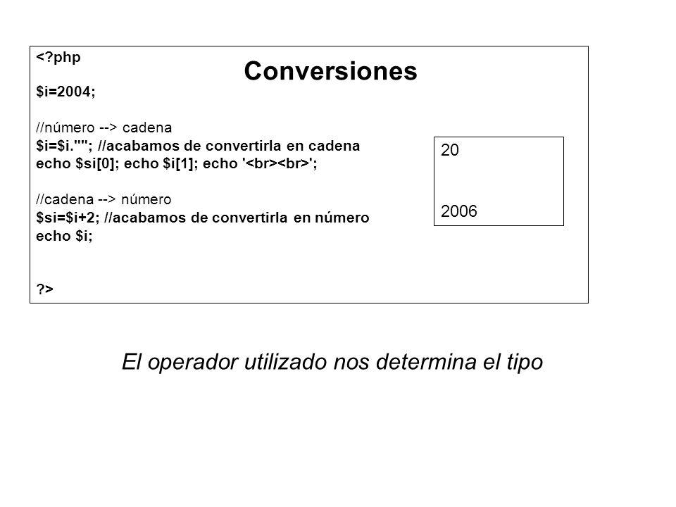 Conversiones El operador utilizado nos determina el tipo 20 2006