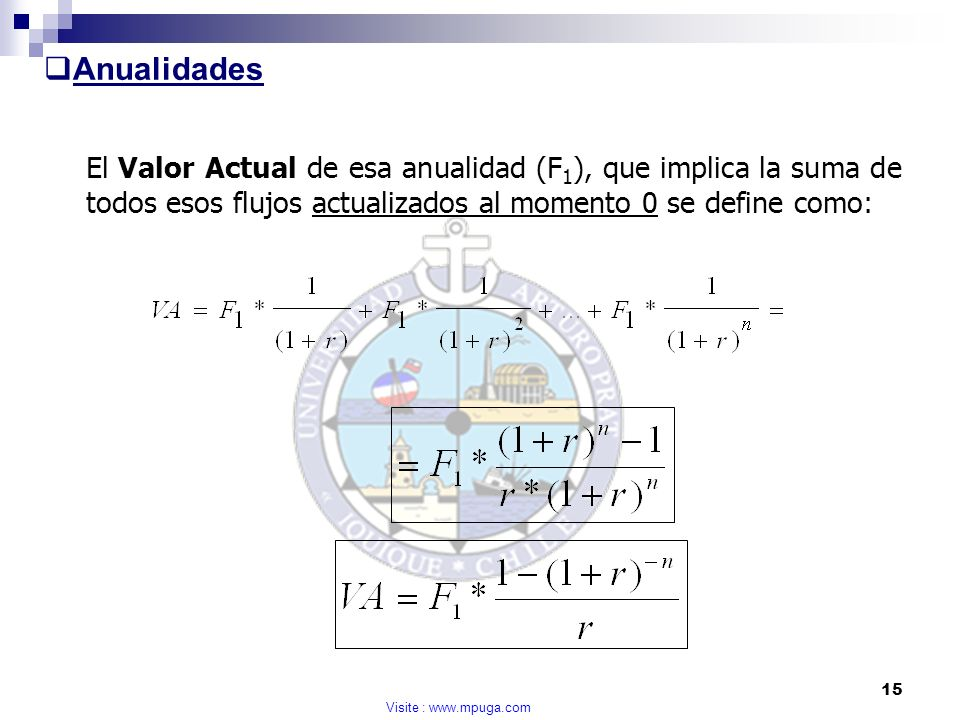 AnualidadesEl Valor Actual de esa anualidad (F1), que implica la suma de todos esos flujos actualizados al momento 0 se define como: