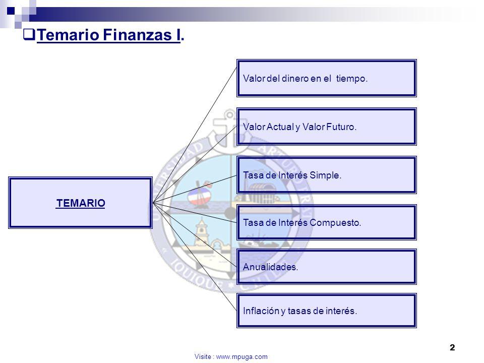 Temario Finanzas I. TEMARIO Valor del dinero en el tiempo.