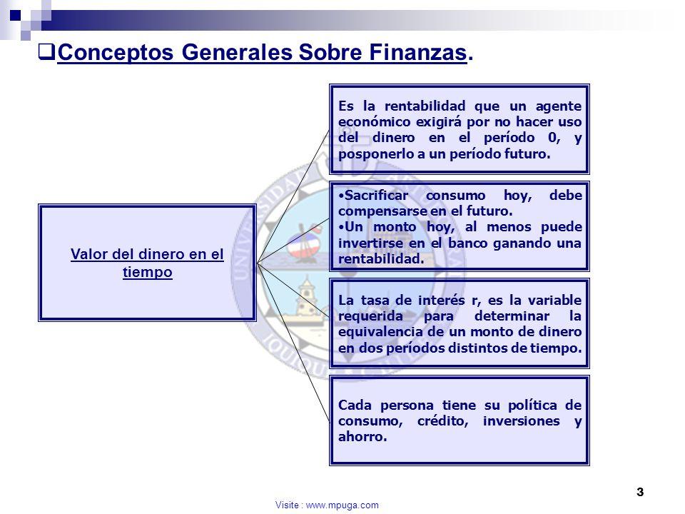 Conceptos Generales Sobre Finanzas.