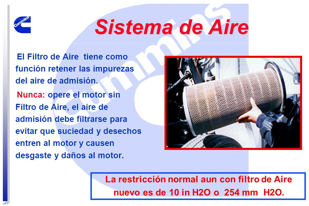 Sistema de Aire El Filtro de Aire tiene como función retener las impurezas del aire de admisión.