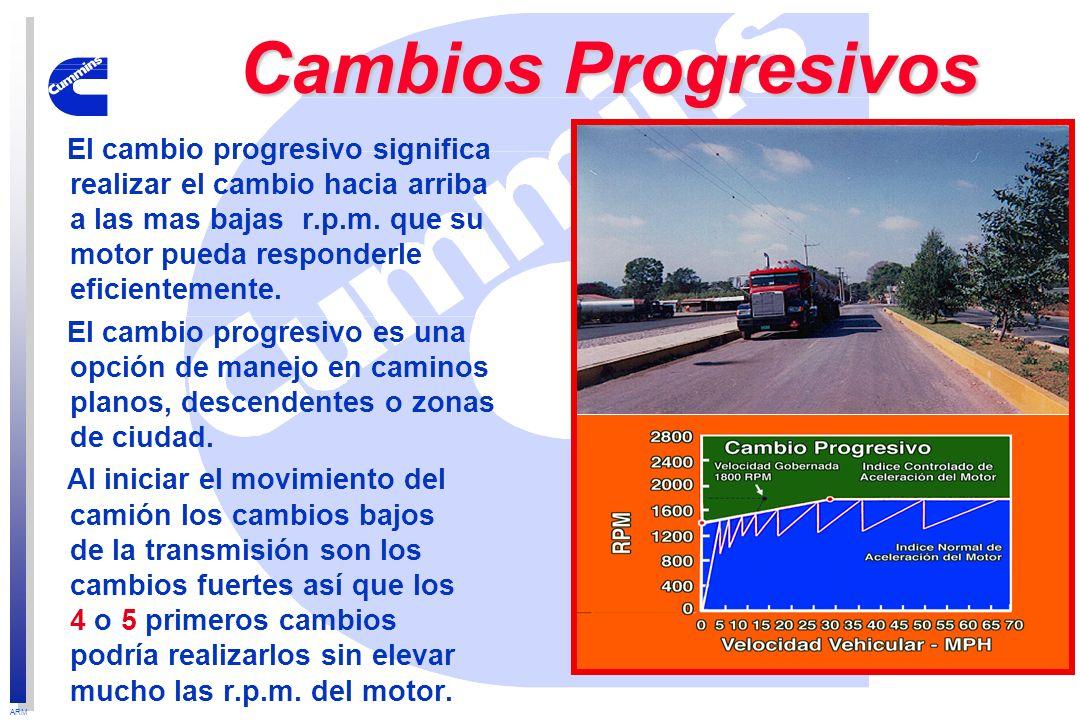 Cambios Progresivos
