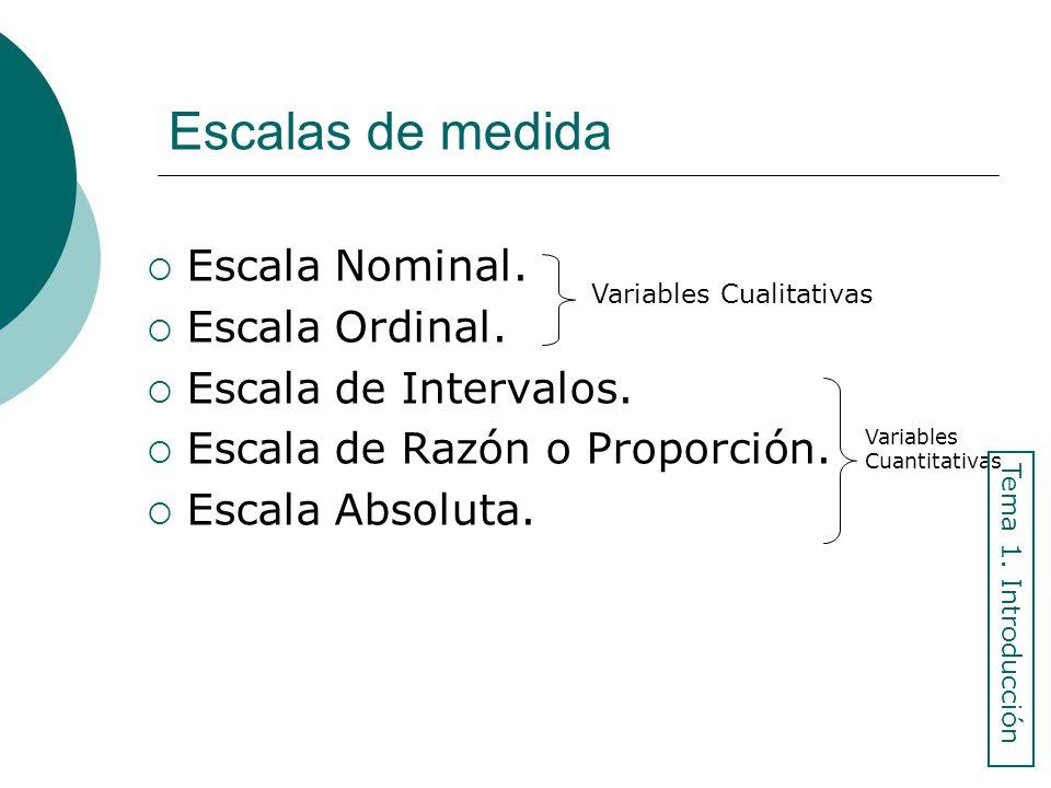 Unidad i conceptos b sicos y estad stica descriptiva for Escala de medidas