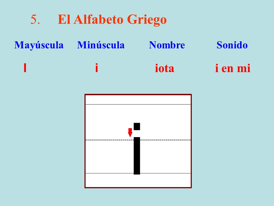 i 5. El Alfabeto Griego I i iota i en mi