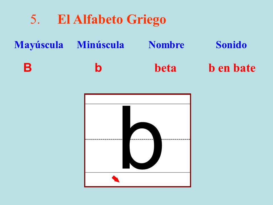 b 5. El Alfabeto Griego B b beta b en bate